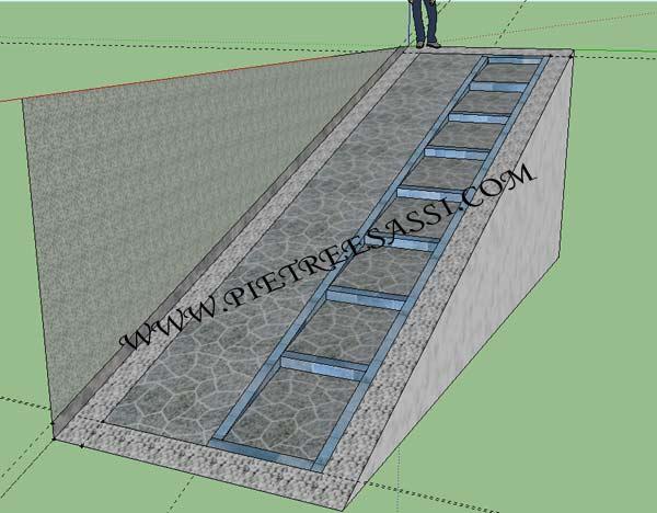 Pavimentazione esterno pietreesassi for Progettazione di garage per auto