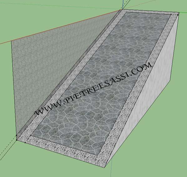 Pavimentazione esterno pietreesassi for Progetti di garage in blocchi di calcestruzzo